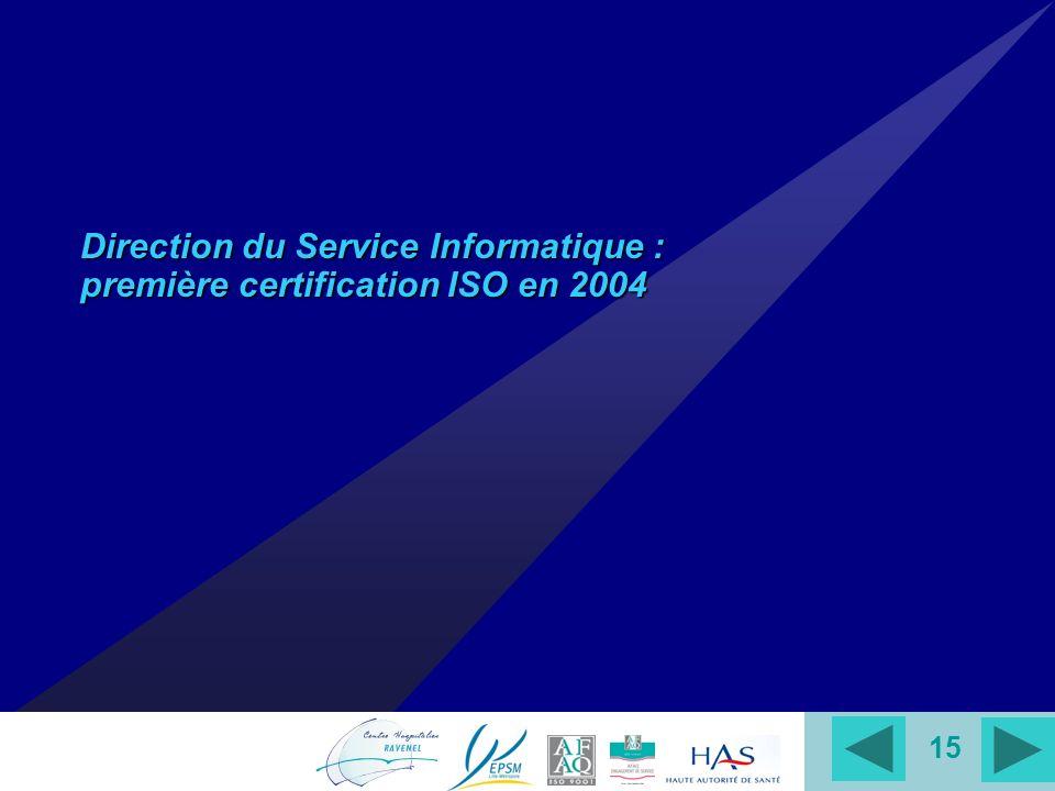 15 Direction du Service Informatique : première certification ISO en 2004