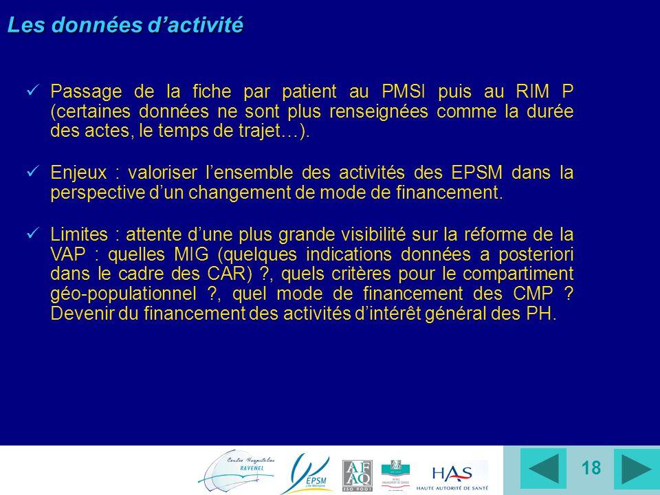 18 Les données dactivité Passage de la fiche par patient au PMSI puis au RIM P (certaines données ne sont plus renseignées comme la durée des actes, le temps de trajet…).