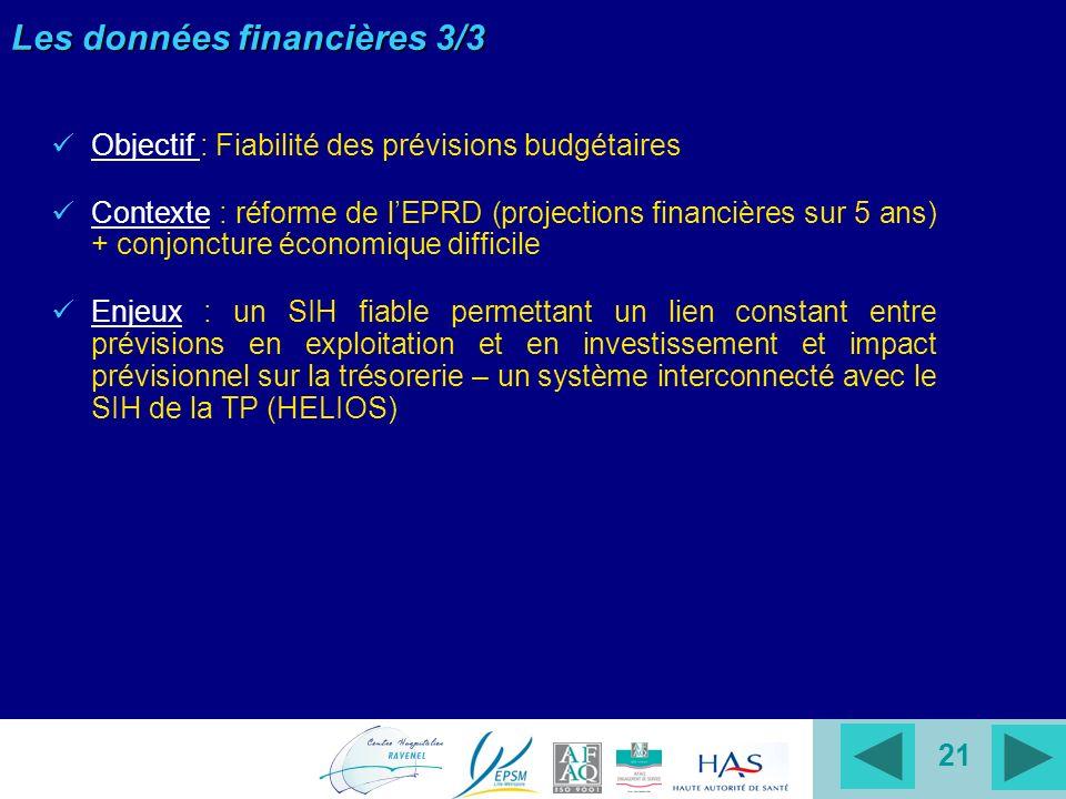 21 Les données financières 3/3 Objectif : Fiabilité des prévisions budgétaires Contexte : réforme de lEPRD (projections financières sur 5 ans) + conjo