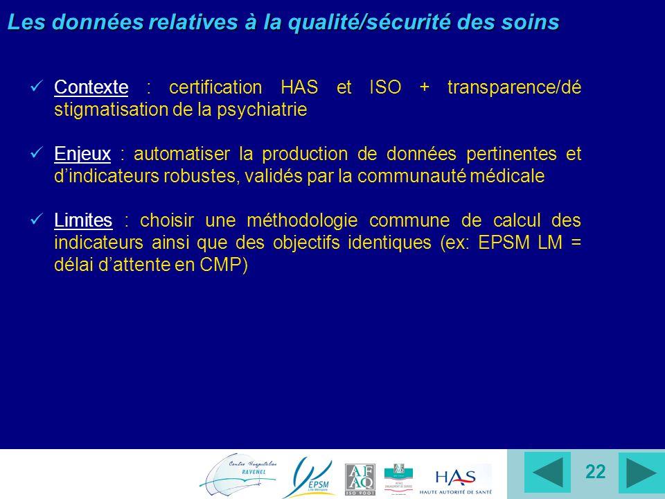 22 Les données relatives à la qualité/sécurité des soins Contexte : certification HAS et ISO + transparence/dé stigmatisation de la psychiatrie Enjeux