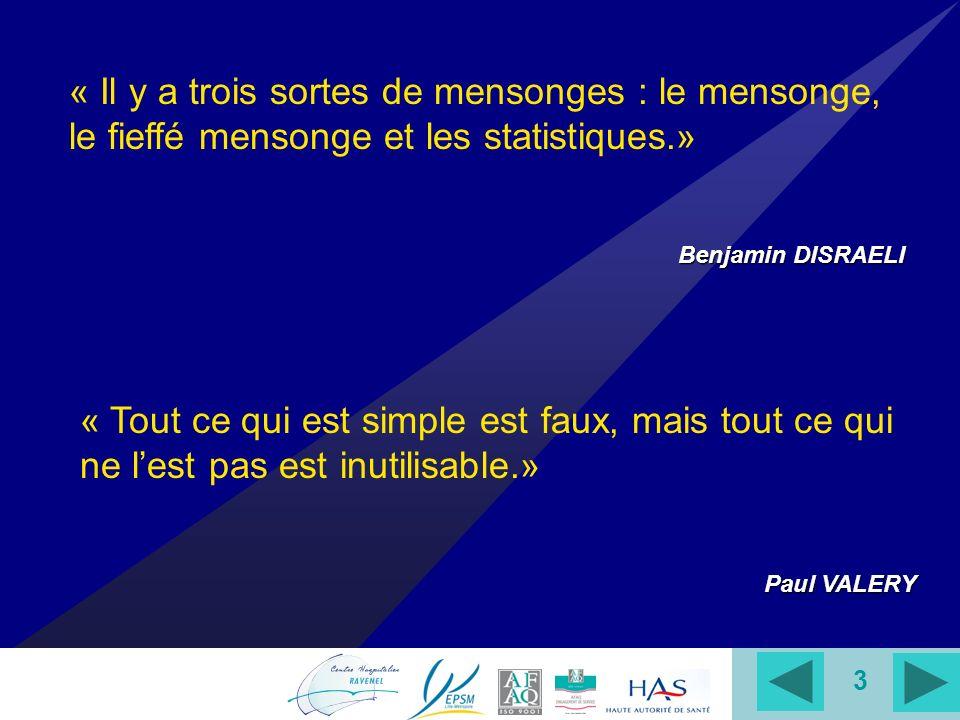 3 « Il y a trois sortes de mensonges : le mensonge, le fieffé mensonge et les statistiques.» Benjamin DISRAELI « Tout ce qui est simple est faux, mais tout ce qui ne lest pas est inutilisable.» Paul VALERY