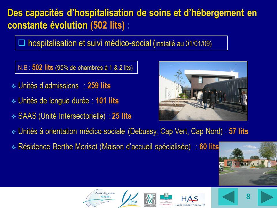 8 Des capacités dhospitalisation de soins et dhébergement en constante évolution (502 lits) : hospitalisation et suivi médico-social ( installé au 01/01/09) Unités dadmissions : 259 lits Unités de longue durée : 101 lits SAAS (Unité Intersectorielle) : 25 lits Unités à orientation médico-sociale (Debussy, Cap Vert, Cap Nord) : 57 lits Résidence Berthe Morisot (Maison daccueil spécialisée) : 60 lits N.B : 502 lits (95% de chambres à 1 & 2 lits)
