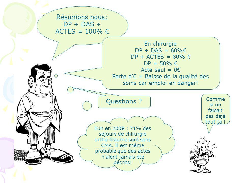 Résumons nous: DP + DAS + ACTES = 100% En chirurgie DP + DAS = 60% DP + ACTES = 80% DP = 50% Acte seul = 0 Perte d = Baisse de la qualité des soins ca