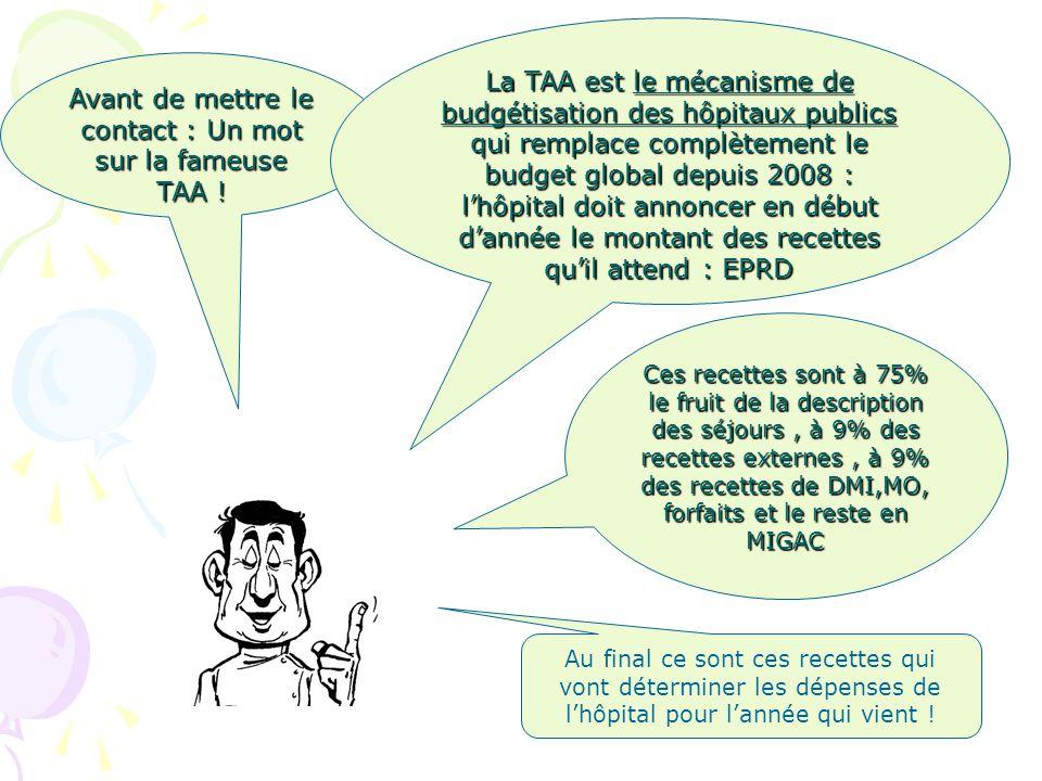 Avant de mettre le contact : Un mot sur la fameuse TAA ! La TAA est le mécanisme de budgétisation des hôpitaux publics qui remplace complètement le bu