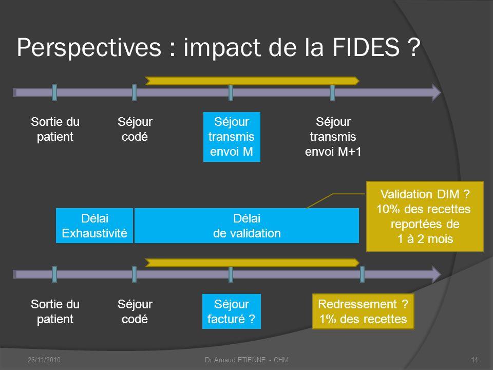 Perspectives : impact de la FIDES ? 26/11/201014Dr Arnaud ETIENNE - CHM Sortie du patient Séjour codé Séjour transmis envoi M Séjour transmis envoi M+