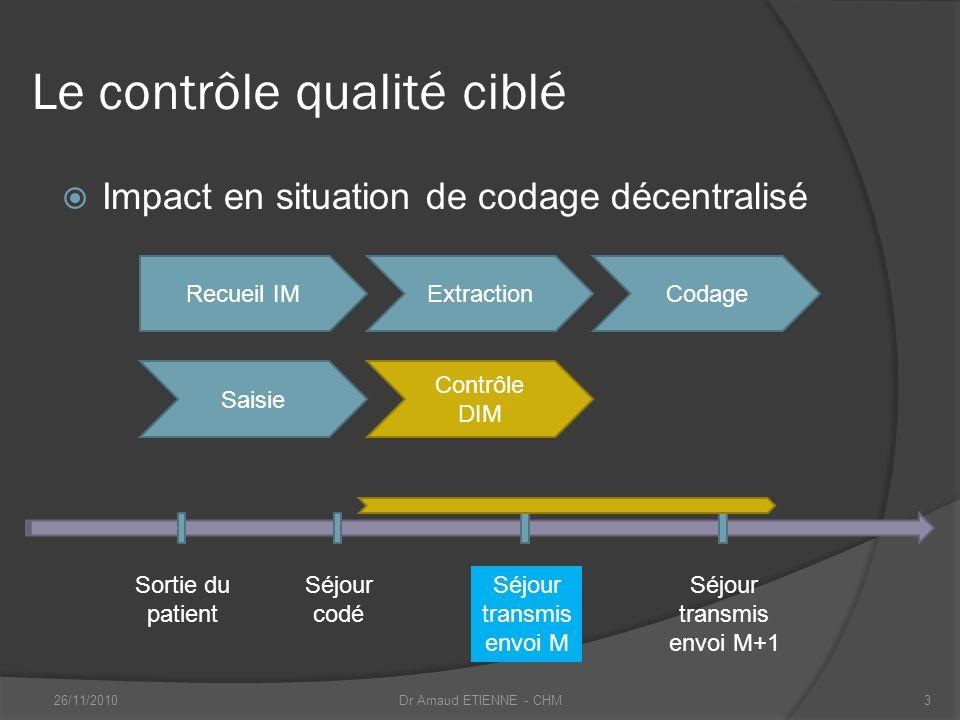Impact en situation de codage décentralisé Le contrôle qualité ciblé 26/11/20103Dr Arnaud ETIENNE - CHM Recueil IMExtractionCodage Saisie Contrôle DIM