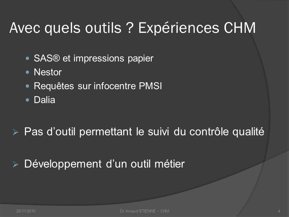 Avec quels outils ? Expériences CHM SAS® et impressions papier Nestor Requêtes sur infocentre PMSI Dalia Pas doutil permettant le suivi du contrôle qu