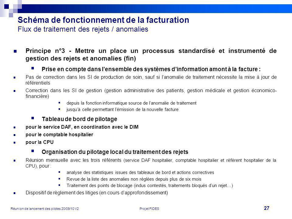 27 Réunion de lancement des pilotes 20/09/10 V2Projet FIDES Schéma de fonctionnement de la facturation Flux de traitement des rejets / anomalies Princ