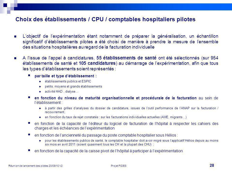 28 Réunion de lancement des pilotes 20/09/10 V2Projet FIDES Choix des établissements / CPU / comptables hospitaliers pilotes Lobjectif de lexpérimenta