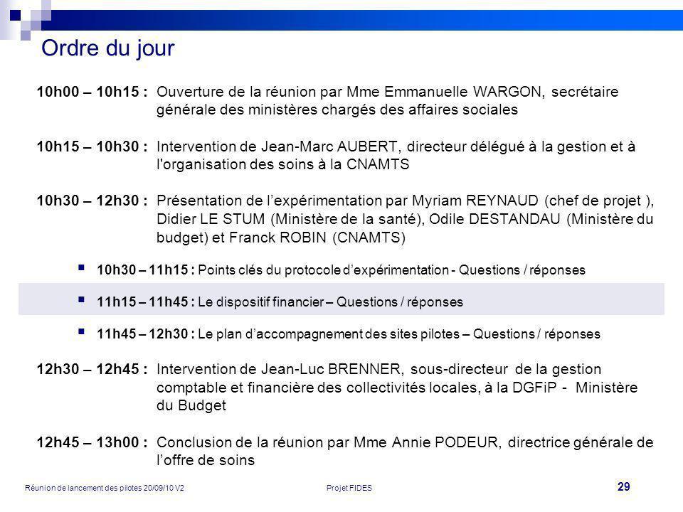 29 Réunion de lancement des pilotes 20/09/10 V2Projet FIDES Ordre du jour 10h00 – 10h15 :Ouverture de la réunion par Mme Emmanuelle WARGON, secrétaire