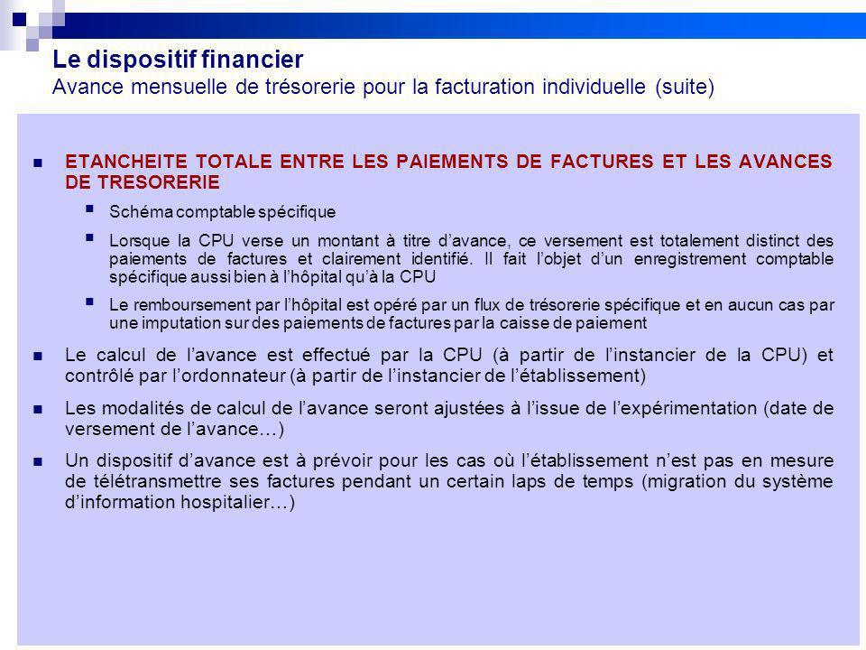 33 Réunion de lancement des pilotes 20/09/10 V2Projet FIDES Le dispositif financier Avance mensuelle de trésorerie pour la facturation individuelle (s