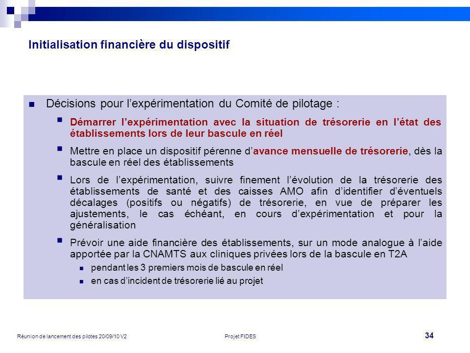 34 Réunion de lancement des pilotes 20/09/10 V2Projet FIDES Initialisation financière du dispositif Décisions pour lexpérimentation du Comité de pilot
