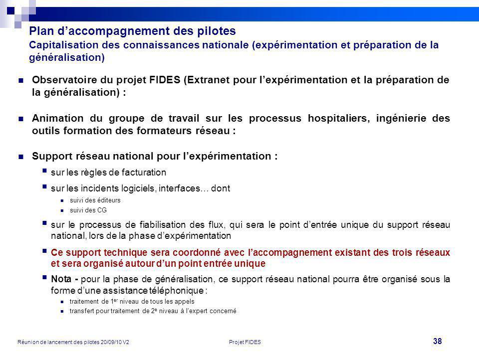38 Réunion de lancement des pilotes 20/09/10 V2Projet FIDES Plan daccompagnement des pilotes Capitalisation des connaissances nationale (expérimentati