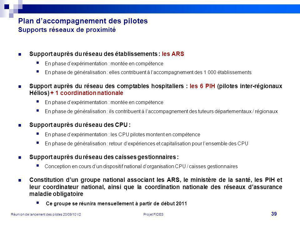 39 Réunion de lancement des pilotes 20/09/10 V2Projet FIDES Plan daccompagnement des pilotes Supports réseaux de proximité Support auprès du réseau de