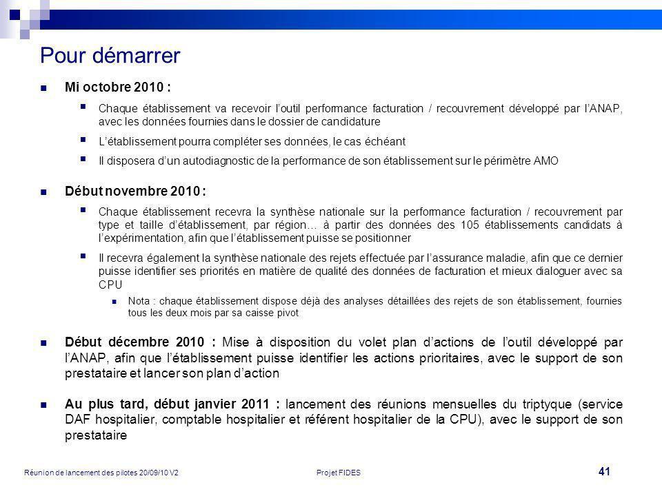 41 Réunion de lancement des pilotes 20/09/10 V2Projet FIDES Pour démarrer Mi octobre 2010 : Chaque établissement va recevoir loutil performance factur