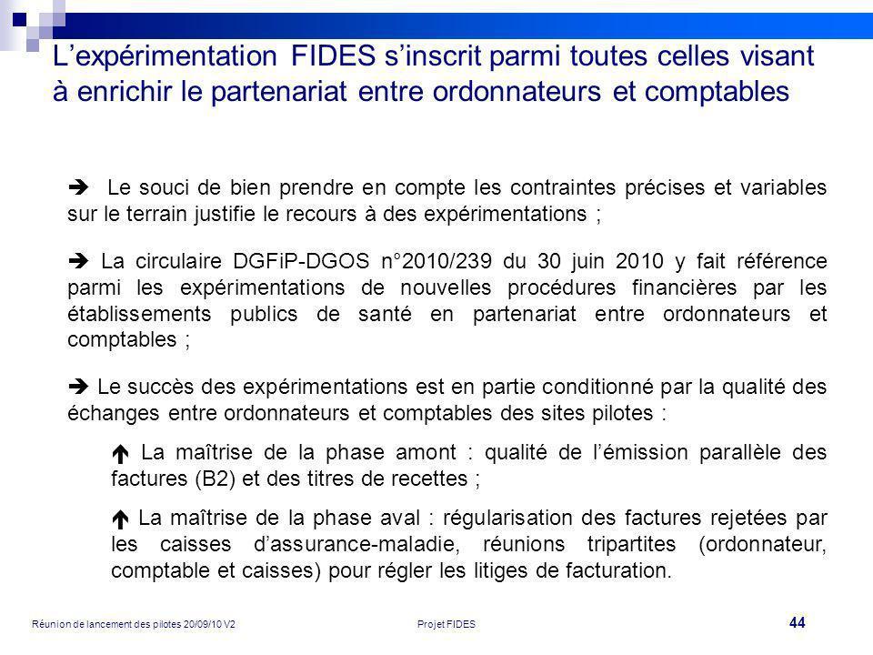 44 Réunion de lancement des pilotes 20/09/10 V2Projet FIDES Lexpérimentation FIDES sinscrit parmi toutes celles visant à enrichir le partenariat entre