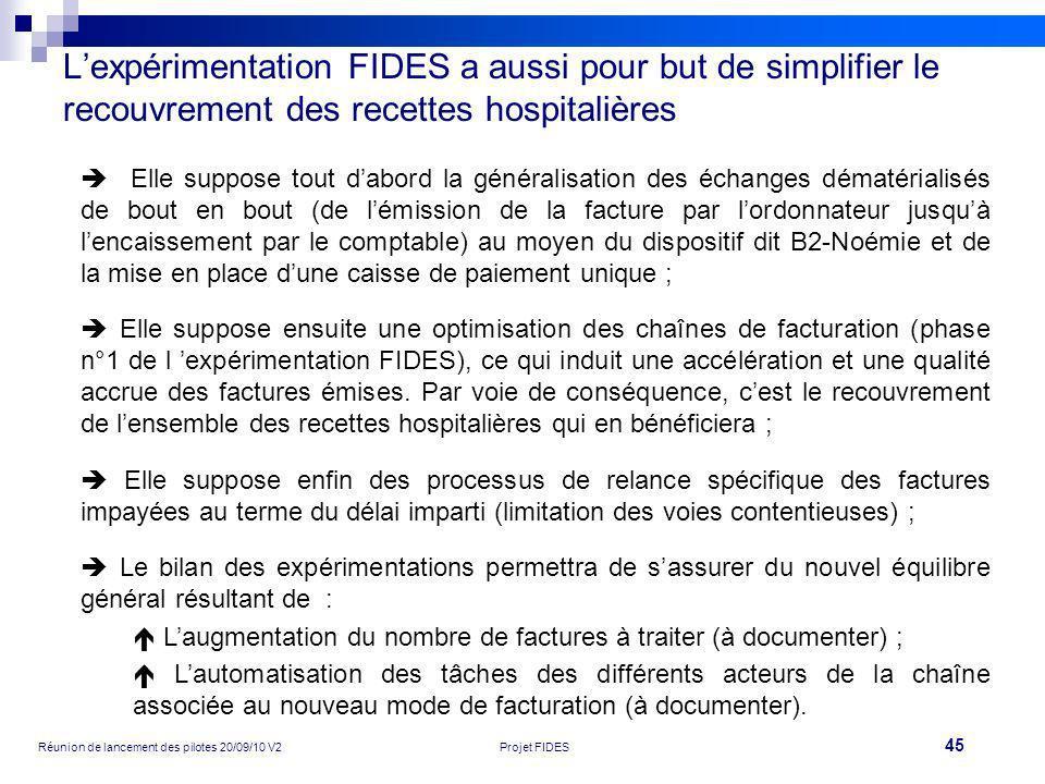 45 Réunion de lancement des pilotes 20/09/10 V2Projet FIDES Lexpérimentation FIDES a aussi pour but de simplifier le recouvrement des recettes hospita