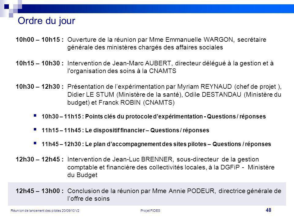 48 Réunion de lancement des pilotes 20/09/10 V2Projet FIDES Ordre du jour 10h00 – 10h15 :Ouverture de la réunion par Mme Emmanuelle WARGON, secrétaire