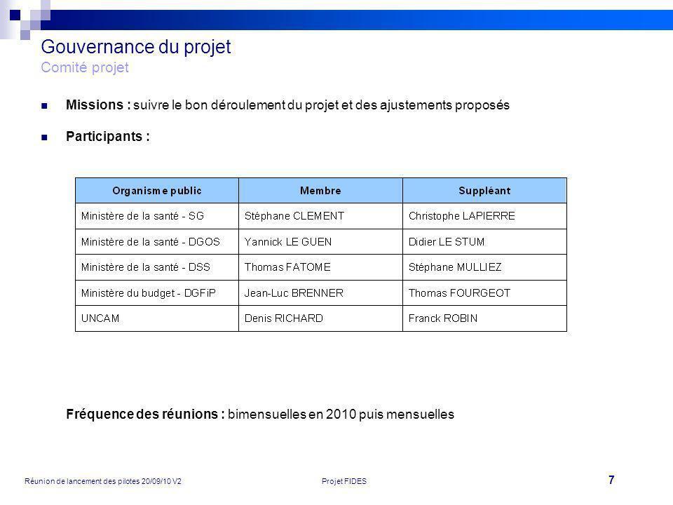 7 Réunion de lancement des pilotes 20/09/10 V2Projet FIDES Gouvernance du projet Comité projet Missions : suivre le bon déroulement du projet et des a