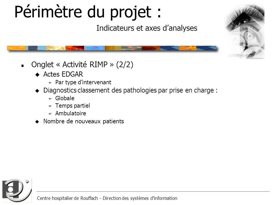 Centre hospitalier de Rouffach - Direction des systèmes d'information Périmètre du projet : Indicateurs et axes danalyses n Onglet « Activité RIMP » (