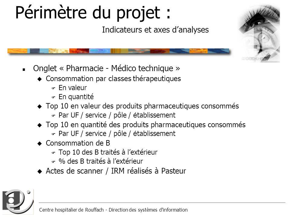 Centre hospitalier de Rouffach - Direction des systèmes d'information Périmètre du projet : Indicateurs et axes danalyses n Onglet « Pharmacie - Médic