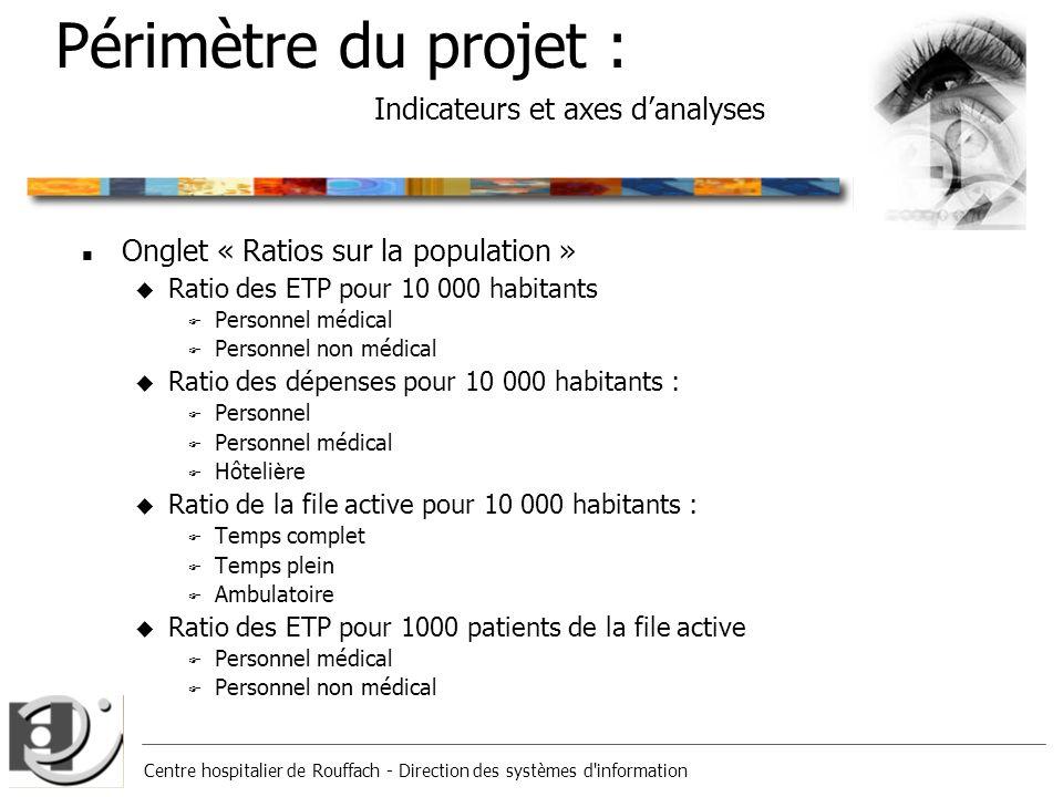 Centre hospitalier de Rouffach - Direction des systèmes d'information Périmètre du projet : Indicateurs et axes danalyses n Onglet « Ratios sur la pop