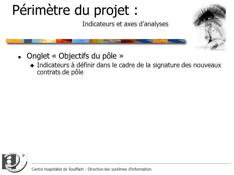 Centre hospitalier de Rouffach - Direction des systèmes d'information Périmètre du projet : Indicateurs et axes danalyses n Onglet « Objectifs du pôle