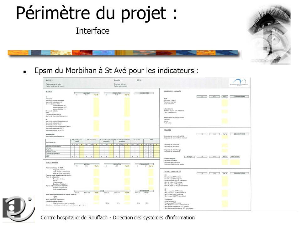 Centre hospitalier de Rouffach - Direction des systèmes d'information Périmètre du projet : Interface n Epsm du Morbihan à St Avé pour les indicateurs