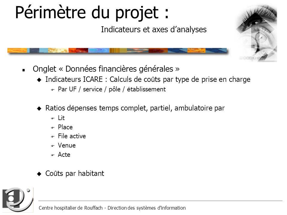 Centre hospitalier de Rouffach - Direction des systèmes d'information Périmètre du projet : Indicateurs et axes danalyses n Onglet « Données financièr