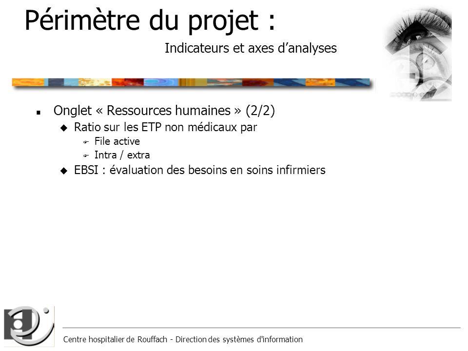 Centre hospitalier de Rouffach - Direction des systèmes d'information Périmètre du projet : Indicateurs et axes danalyses n Onglet « Ressources humain