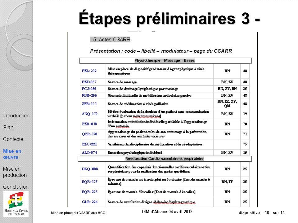 Mise en place du CSARR aux HCC diapositive 10 sur 14 DIM dAlsace 04 avril 2013 Étapes préliminaires 3 - Thésaurus Introduction Plan Contexte Mise en œ