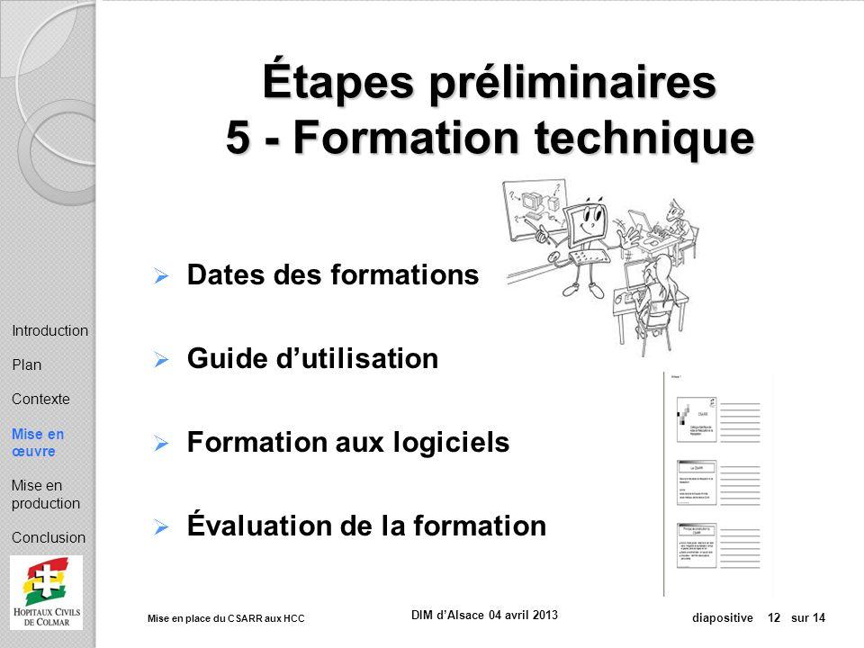 Mise en place du CSARR aux HCC diapositive 12 sur 14 DIM dAlsace 04 avril 2013 Étapes préliminaires 5 - Formation technique Dates des formations Guide
