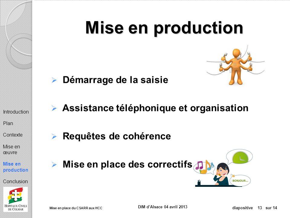 Mise en place du CSARR aux HCC diapositive 13 sur 14 DIM dAlsace 04 avril 2013 Mise en production Démarrage de la saisie Assistance téléphonique et or