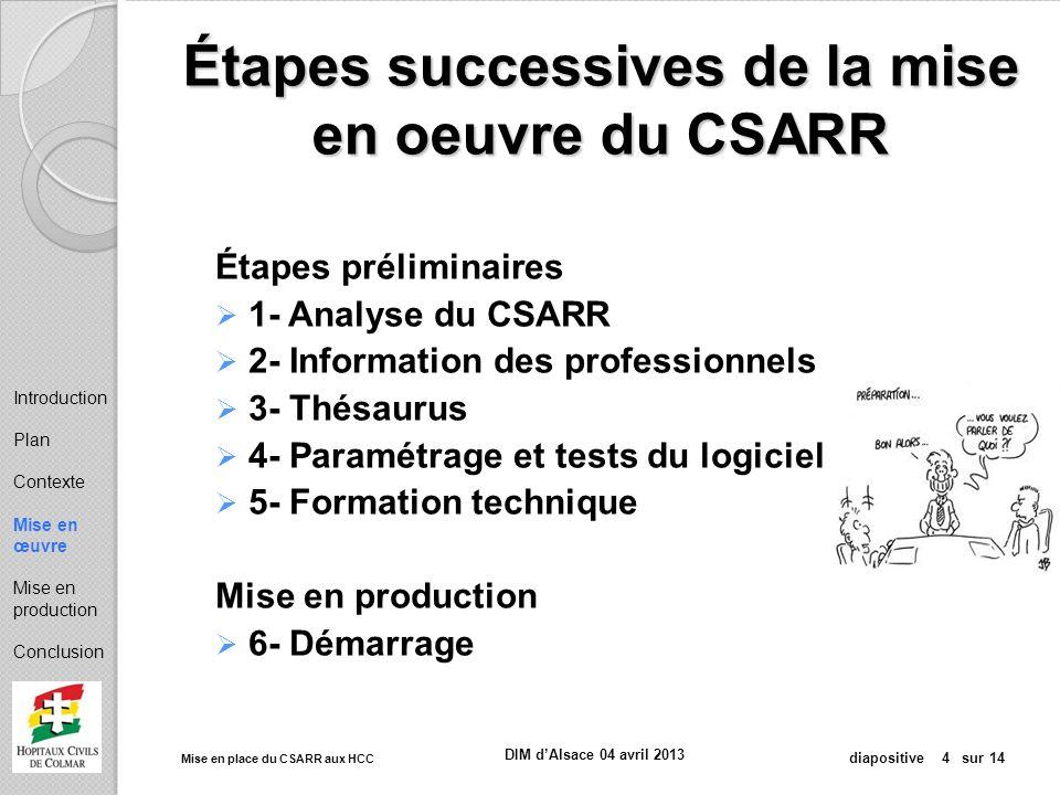 Mise en place du CSARR aux HCC diapositive 4 sur 14 DIM dAlsace 04 avril 2013 Étapes successives de la mise en oeuvre du CSARR Étapes préliminaires 1-