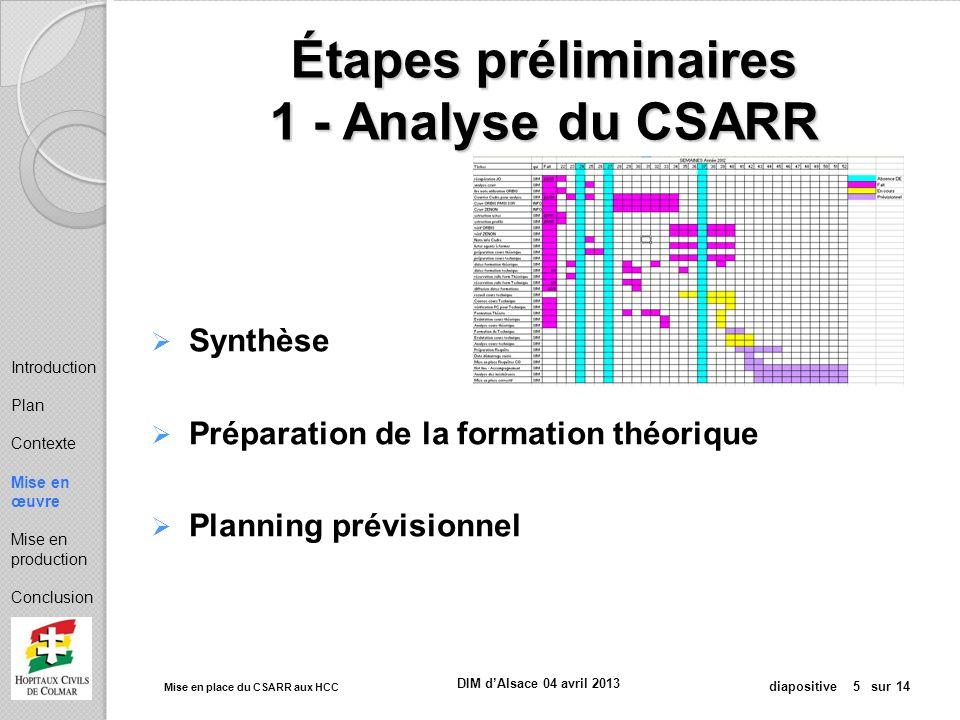 Mise en place du CSARR aux HCC diapositive 5 sur 14 DIM dAlsace 04 avril 2013 Étapes préliminaires 1 - Analyse du CSARR Synthèse Préparation de la for