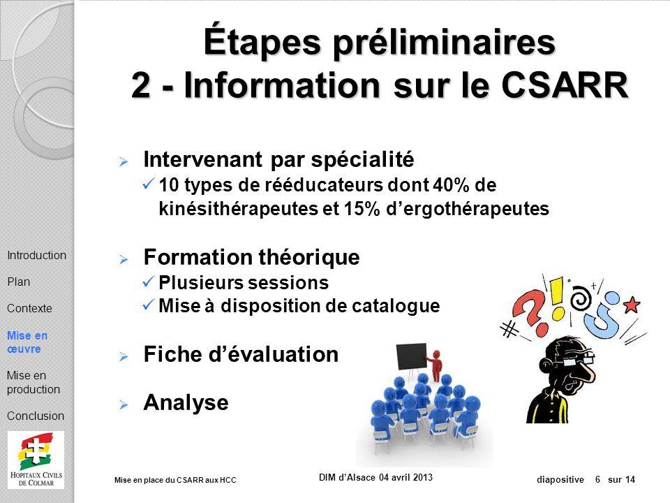 Mise en place du CSARR aux HCC diapositive 6 sur 14 DIM dAlsace 04 avril 2013 Étapes préliminaires 2 - Information sur le CSARR Intervenant par spécia