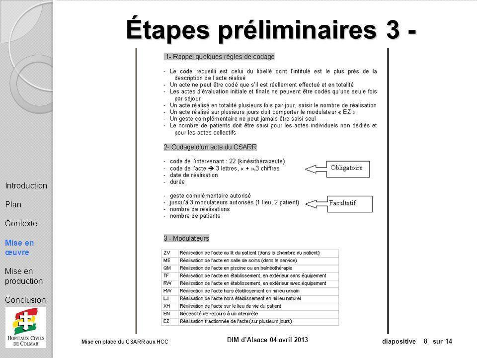 Mise en place du CSARR aux HCC diapositive 9 sur 14 DIM dAlsace 04 avril 2013 Étapes préliminaires 3 - Thésaurus Introduction Plan Contexte Mise en œuvre Mise en production Conclusion