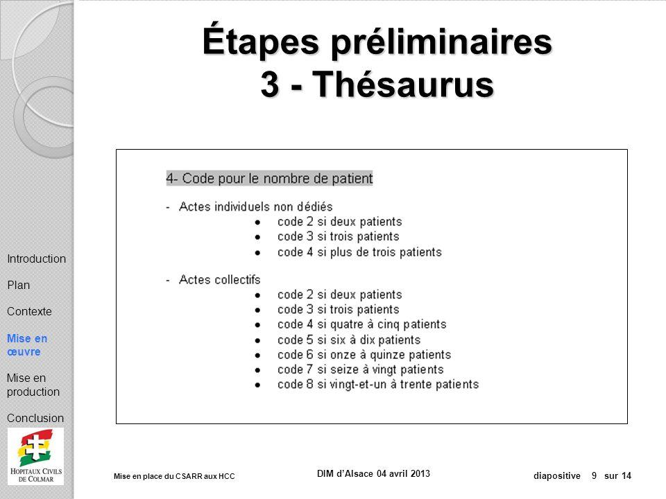 Mise en place du CSARR aux HCC diapositive 10 sur 14 DIM dAlsace 04 avril 2013 Étapes préliminaires 3 - Thésaurus Introduction Plan Contexte Mise en œuvre Mise en production Conclusion