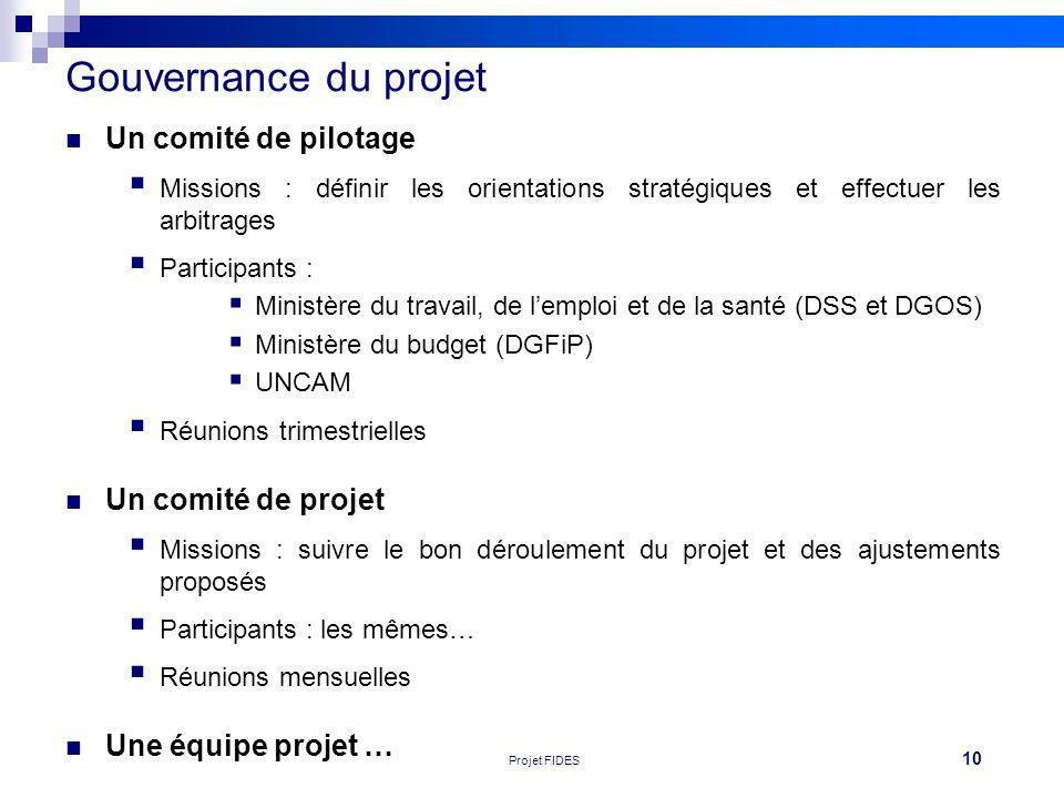 10 Réunion FEHAP 16/11/10 V1Projet FIDES Un comité de pilotage Missions : définir les orientations stratégiques et effectuer les arbitrages Participan