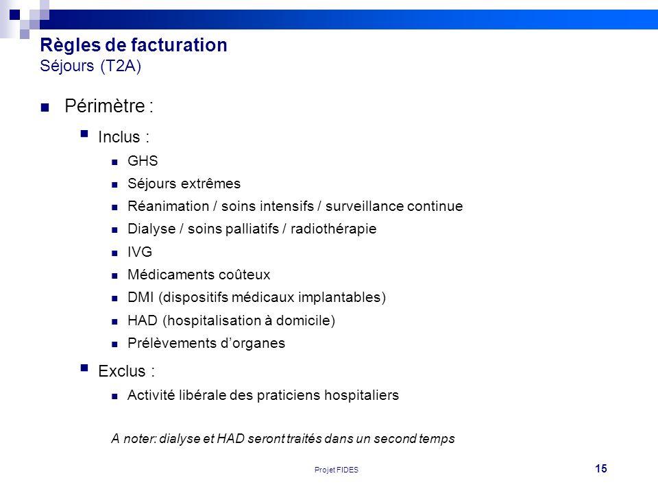 15 Réunion FEHAP 16/11/10 V1Projet FIDES Règles de facturation Séjours (T2A) Périmètre : Inclus : GHS Séjours extrêmes Réanimation / soins intensifs /