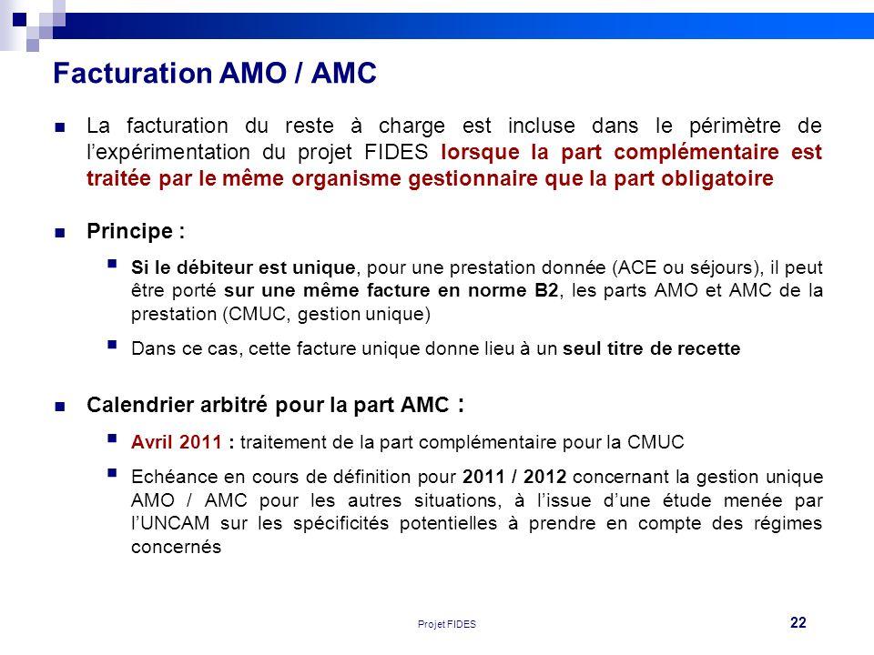 22 Réunion FEHAP 16/11/10 V1Projet FIDES Facturation AMO / AMC La facturation du reste à charge est incluse dans le périmètre de lexpérimentation du p