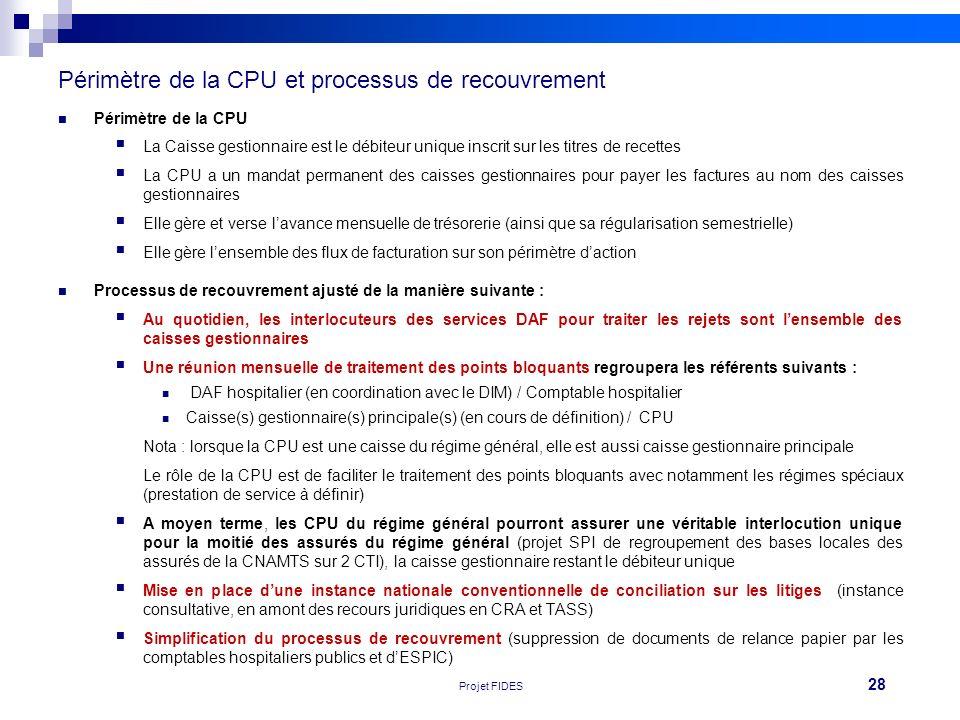 28 Réunion FEHAP 16/11/10 V1Projet FIDES Périmètre de la CPU et processus de recouvrement Périmètre de la CPU La Caisse gestionnaire est le débiteur u