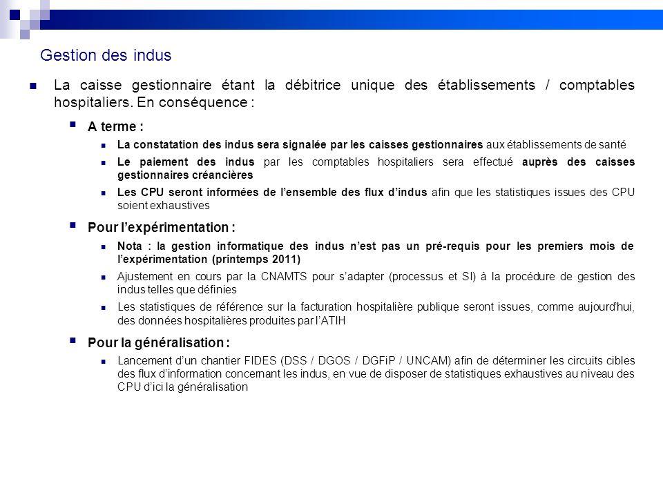 29 Réunion FEHAP 16/11/10 V1Projet FIDES Gestion des indus La caisse gestionnaire étant la débitrice unique des établissements / comptables hospitalie