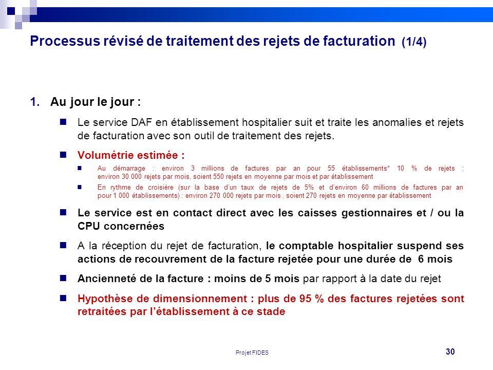 30 Réunion FEHAP 16/11/10 V1Projet FIDES Processus révisé de traitement des rejets de facturation (1/4) 1.Au jour le jour : Le service DAF en établiss