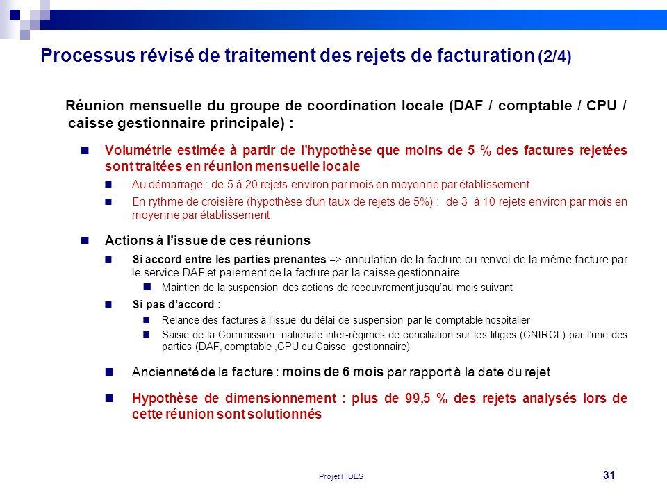 31 Réunion FEHAP 16/11/10 V1Projet FIDES Processus révisé de traitement des rejets de facturation (2/4) Réunion mensuelle du groupe de coordination lo