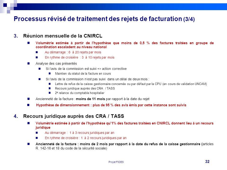 32 Réunion FEHAP 16/11/10 V1Projet FIDES Processus révisé de traitement des rejets de facturation (3/4) 3.Réunion mensuelle de la CNIRCL Volumétrie es