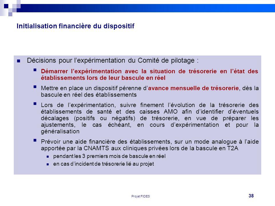 38 Réunion FEHAP 16/11/10 V1Projet FIDES Initialisation financière du dispositif Décisions pour lexpérimentation du Comité de pilotage : Démarrer lexp