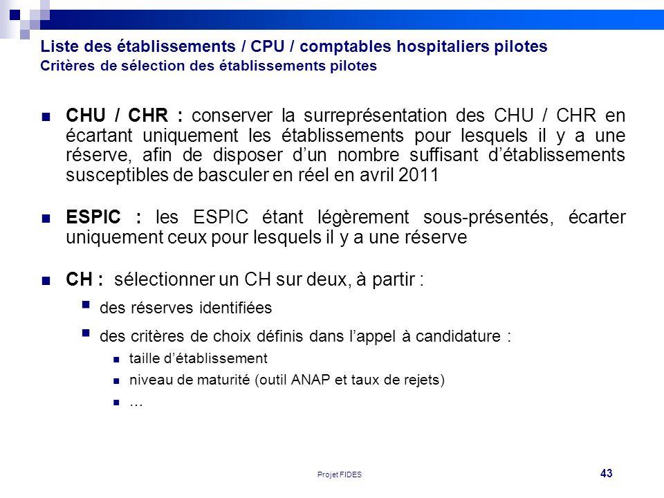 43 Réunion FEHAP 16/11/10 V1Projet FIDES Liste des établissements / CPU / comptables hospitaliers pilotes Critères de sélection des établissements pil
