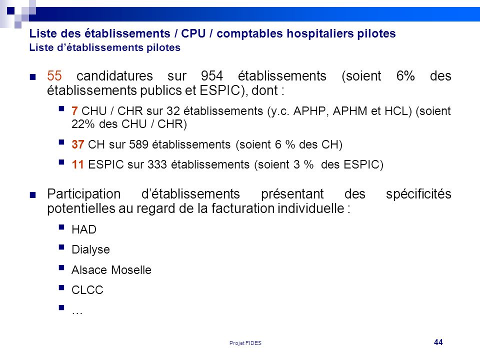 44 Réunion FEHAP 16/11/10 V1Projet FIDES Liste des établissements / CPU / comptables hospitaliers pilotes Liste détablissements pilotes 55 candidature