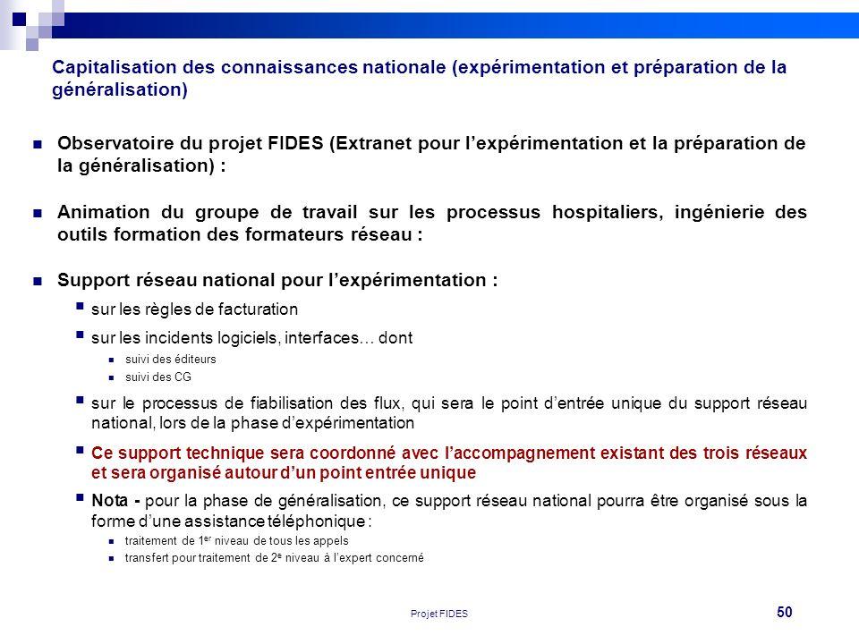 50 Réunion FEHAP 16/11/10 V1Projet FIDES Capitalisation des connaissances nationale (expérimentation et préparation de la généralisation) Observatoire